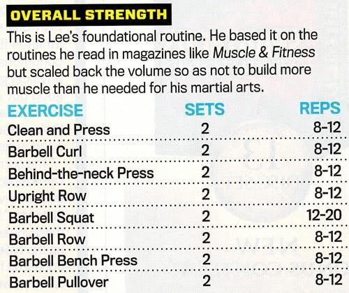 bruce-lee-workout-circuit-training-routine.jpg